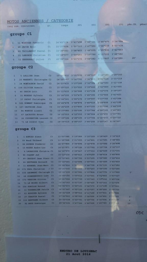 Classement C1, C2 et C3 Louignac